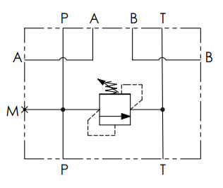 Гидравлическая схема манифольда Oleoweb BS5