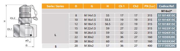 Точка контроля давления М16*2 с соединением тип DKO 24° купить в промснаб спб