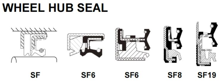 виды уплотнений Wheel Hub Seal - промснаб спб