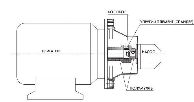 схема гидронасоса - промснаб спб